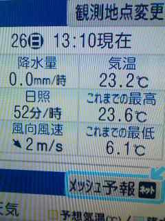 寒かったよ今朝