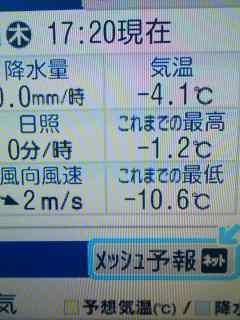 真冬日二日間