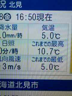寒〜(^^;