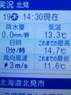只今の気温