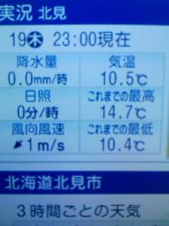 只今の気温(-_-;)